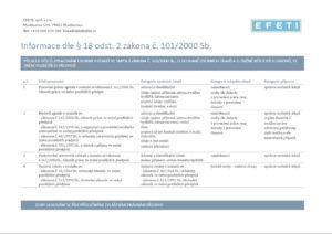 informace-ke-zverejneni